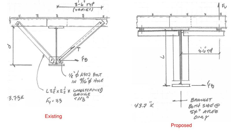 PEMB Portal Frame Braces - Structural engineering other technical ...