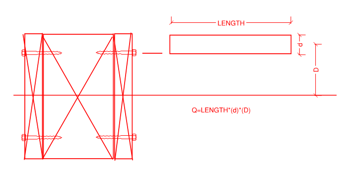Composite wood beam Shear flow Design - Structural