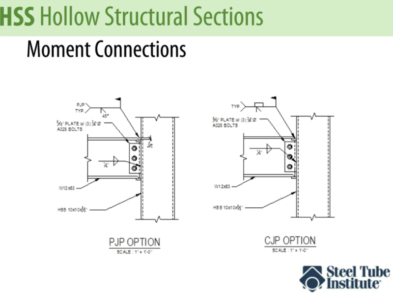 designing w beam supported by hss columns moment frame shear rh eng tips com aisc hollow structural sections connections manual 1997 aisc hollow structural sections connections manual