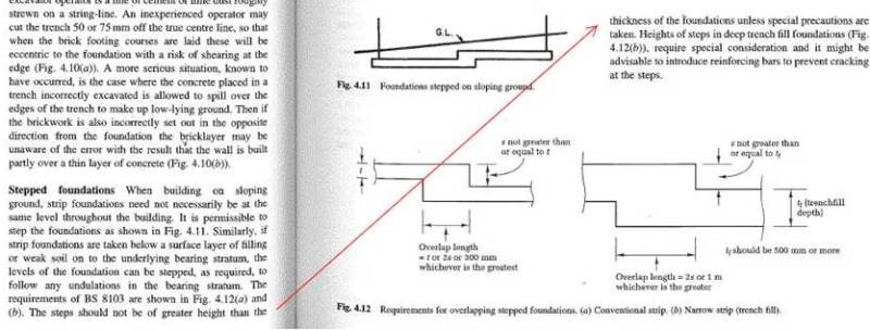 Stepped footings / Stemwall Design - Foundation engineering - Eng-Tips