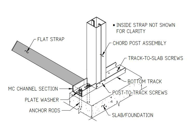 Cold Formed Strapped Shear Wall Mechanics and Design