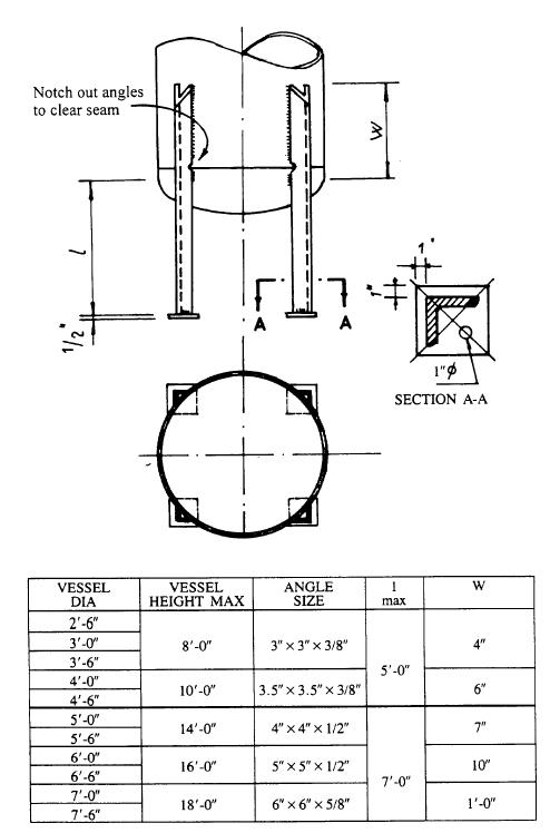 Small Vertical Pressure Vessel Leg Support Design - Boiler