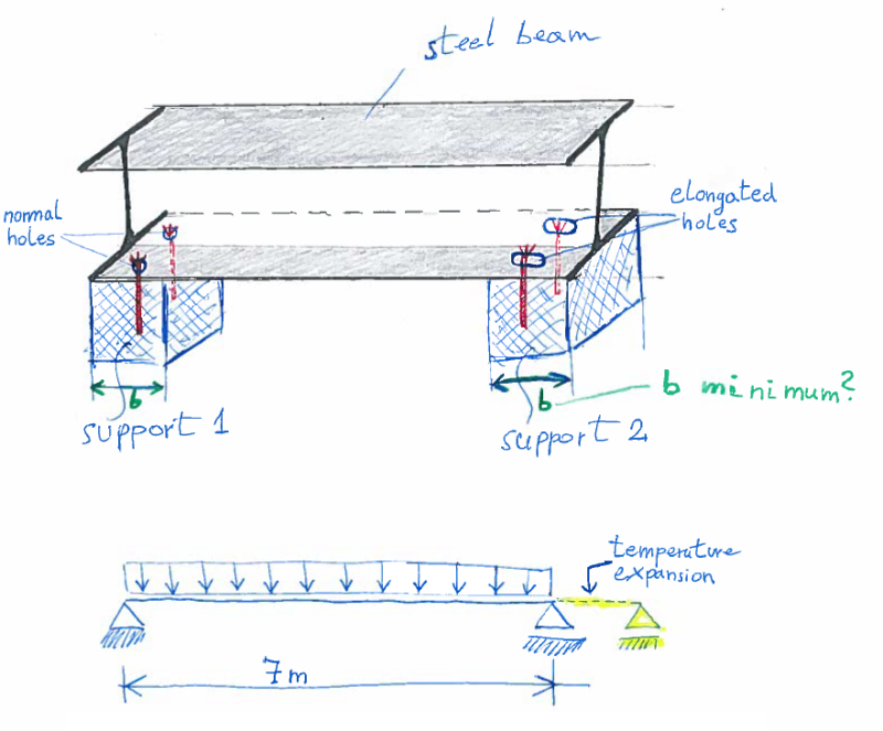 Steel Beam Anchoring And Bearing Seat Supports
