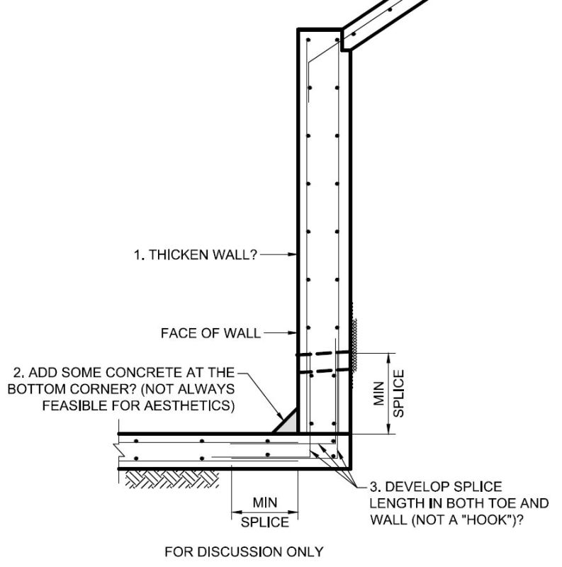 L Shaped Cantilever Retaining Wall Bar Development Structural