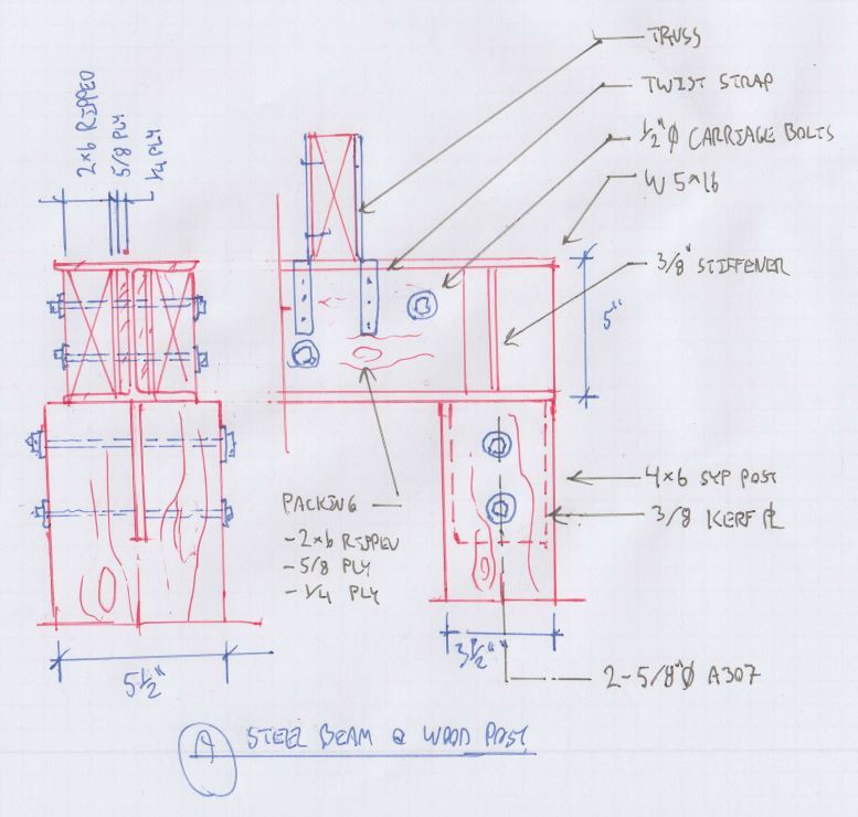 Wood Columns/Trusses to Steel Beam Connections - Structural