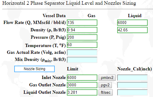 Nozzles sizing for separator - Chemical plant design & operations