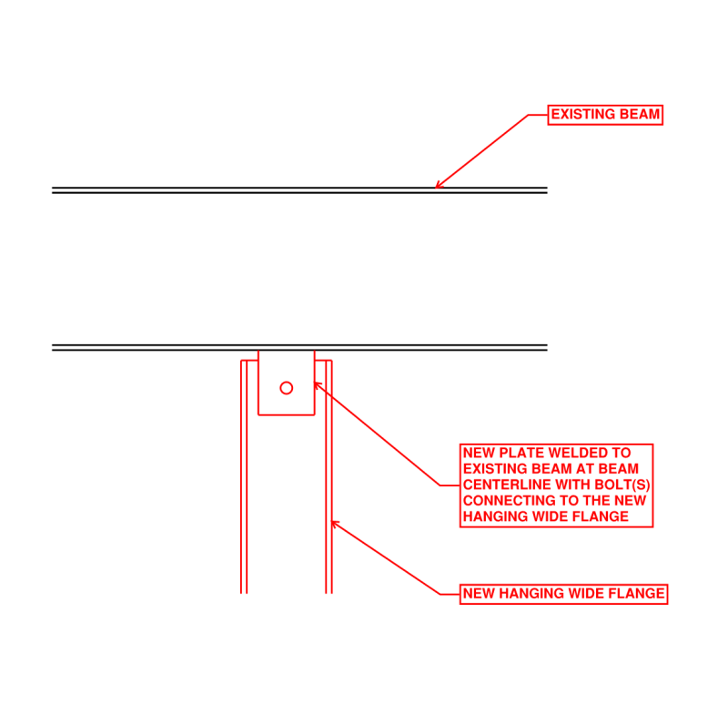 Hanging platform to structural beam connection - Structural