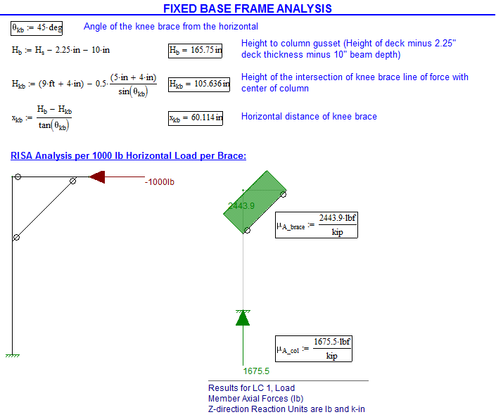 Statics Or Fea Required  Frame Drawing In Post
