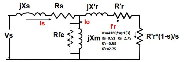 Induction Motor Equivalent Circuit Calculations - Electric motors