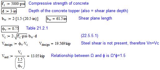 Thru-Bolt Concrete Anchor Shear Breakout Capacity