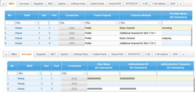 Panasonic Call Limiting with SIP - Panasonic solutions - Tek-Tips