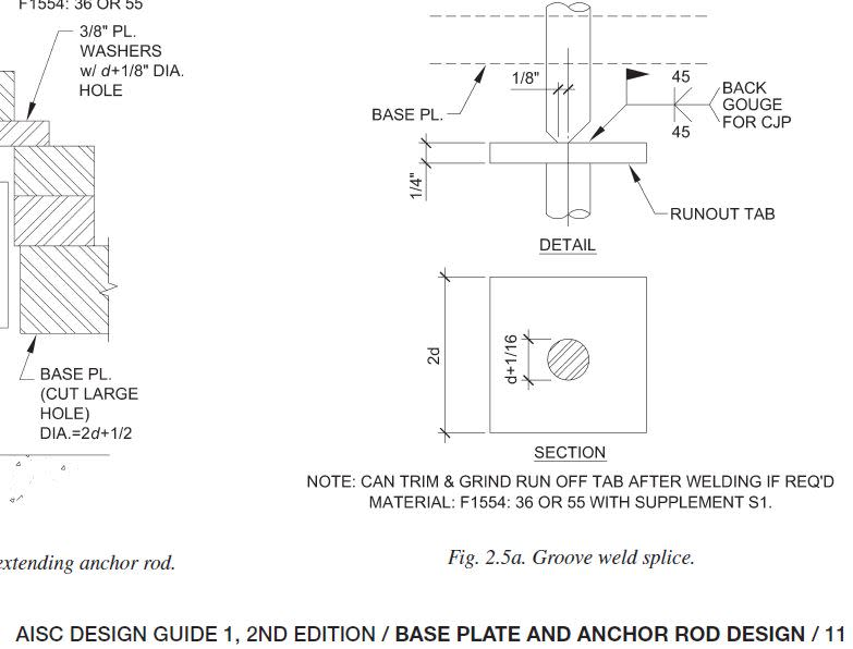 base plate and anchor rod design pdf