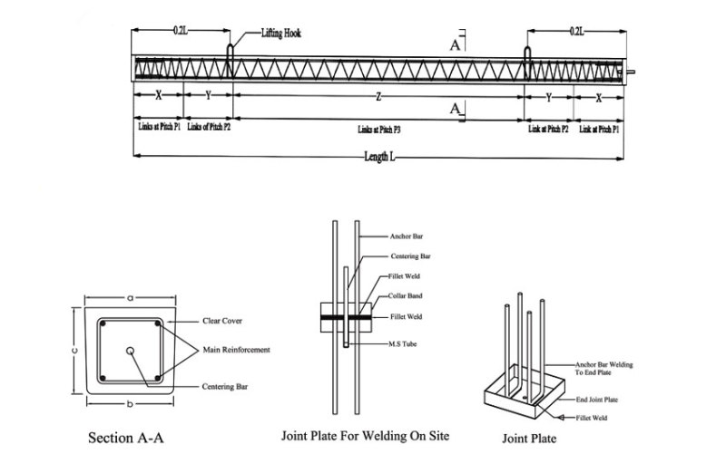 Precast pile dimensions - Foundation engineering - Eng-Tips