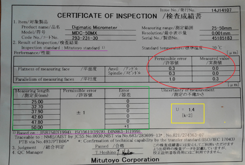 How To Understand Extrernalt Micrometer Certificate Of Inspection