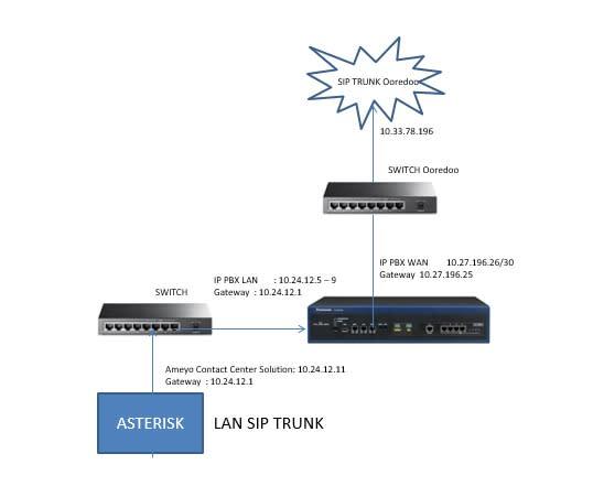 PANASONIC NS 1000 trunk-to-trunk calls - Panasonic solutions - Tek-Tips