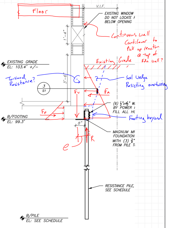 Foundation Repair Bracket Helical And Resistance Piles