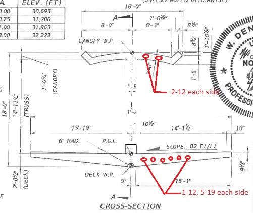 Miami Pedestrian Bridge, Part VI - Engineering Failures