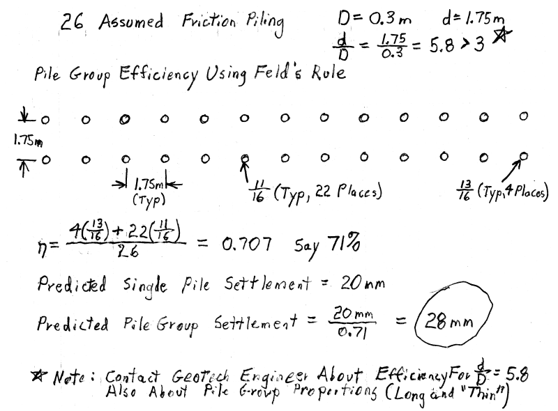 Pile Group - Pile Spring Stiffness - Foundation engineering - Eng-Tips