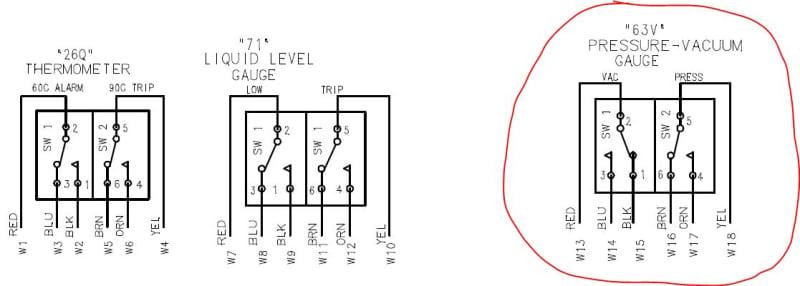 Liquid Level Gauges Qualitrol Corp Liquid Level Gauges Qualitrol