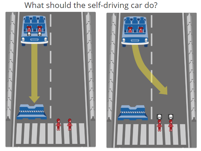 A sample question from Moral Machine: should the car plow into the barrier and kill the two passengers, or swerve into the opposite lane and kill the two pedestrians? (Image courtesy of Scalable Cooperation at MIT Lab).