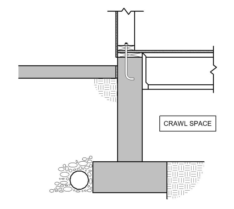 foundation wall diagram what rebar to put in standard residential foundation wall with a  standard residential foundation wall
