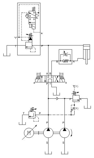 Electro Hydraulic Pressure Control System