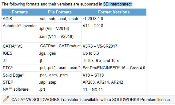Creo Imports - DASSAULT: SOLIDWORKS 3D Design - Eng-Tips