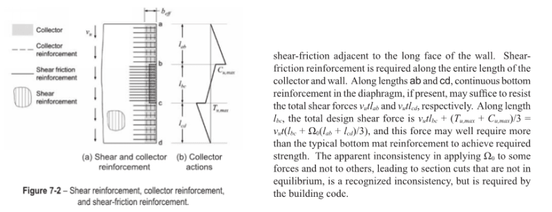 Cold Joint at Shear Wall to Diaphragm Connection  Check
