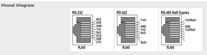 ethernet rs 485 2wire pinout diagram rs485 connector electrical engineering general discussion eng tips  rs485 connector electrical