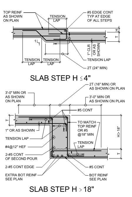 Sunken Slab Detailing - Structural engineering general discussion
