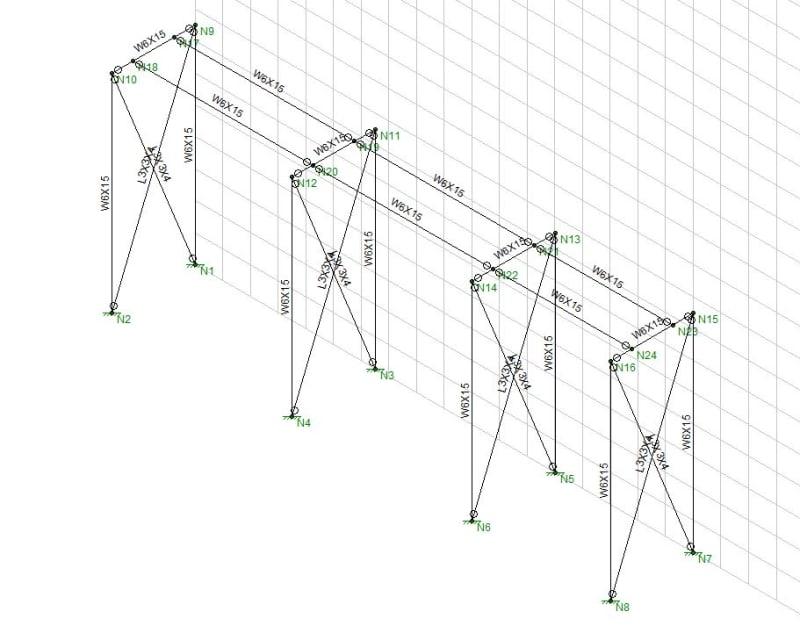 Risa Industrial Platform Design