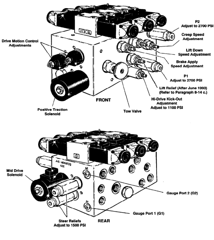 Reading Hydraulic Solenoid Schematic Diagrams. . Wiring Diagram on