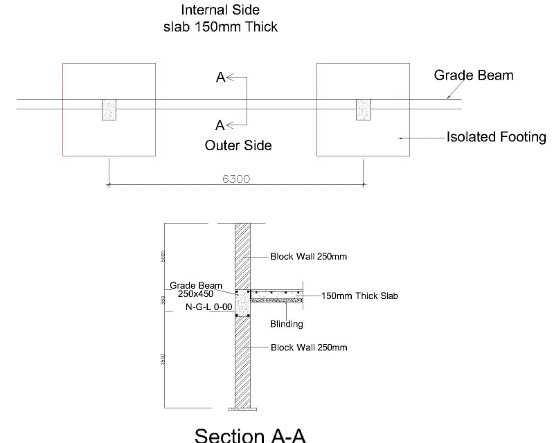 Grade Beam With Isolated Footing - Structural engineering ...