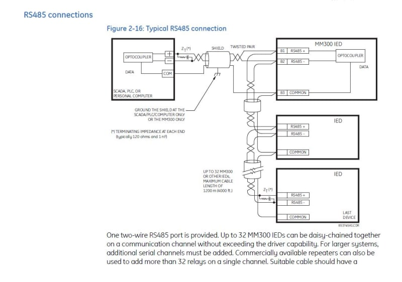 re: rs232 to rj45 cable pinout diagram for ied ge mm300
