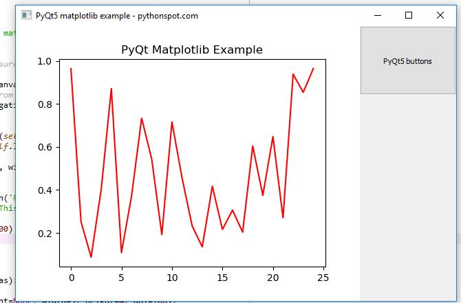 Graphs - Navigation Tool Bar Not Showing Up - Python - Eng-Tips