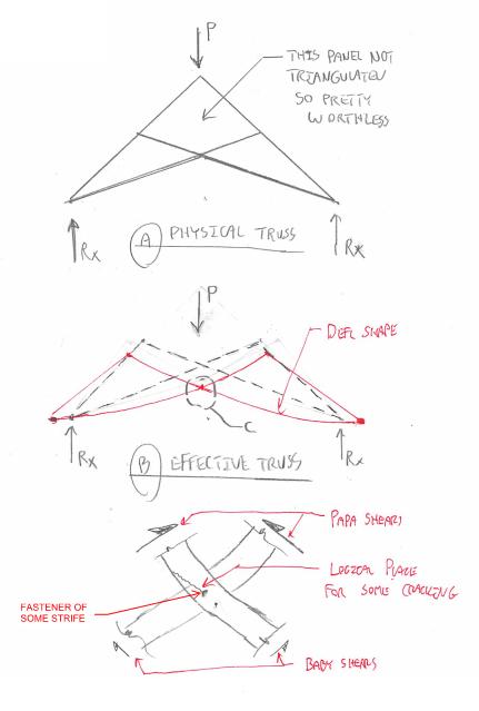 Scissor truss failure - Structural engineering general discussion