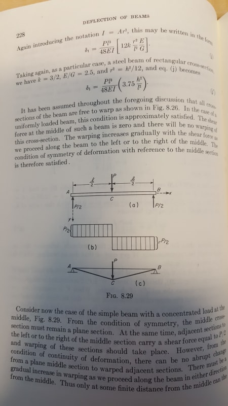 Shear Deformation - Point Moment - Structural engineering