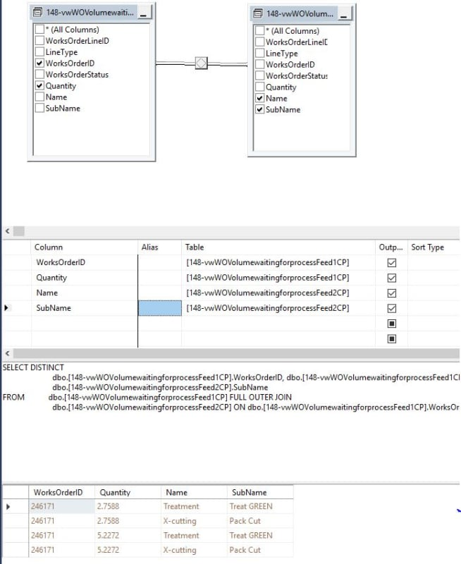 I have created 2 feed tables which - Microsoft SQL Server