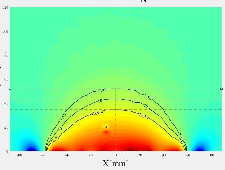 Matlab contour plot line style