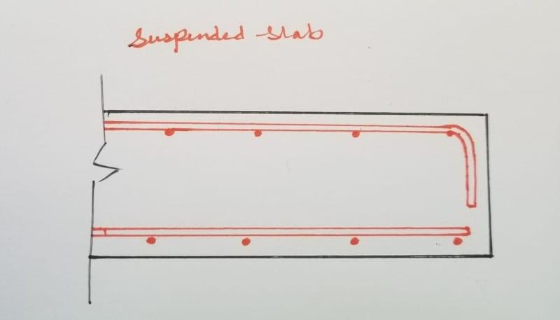 suspended slab reinforcement detail - Structural engineering