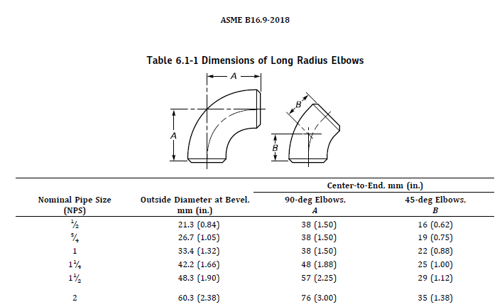 ASME B31 3 - 304 2 1 Pipe Bends - Pipelines, Piping and