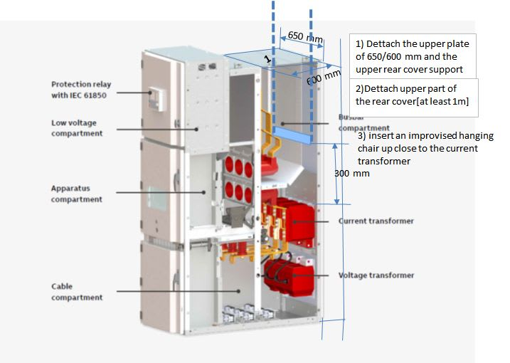 [DIAGRAM_4FR]  ABB Unigear ZS1 Replacing CT's - Electric power & transmission &  distribution - Eng-Tips   Abb Current Transformer Wiring Diagram      Eng-Tips
