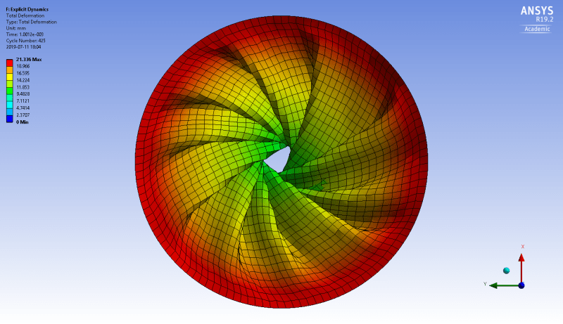 Rubber cylinder to hyperboloid - ANSYS: ANSYS Software Suite