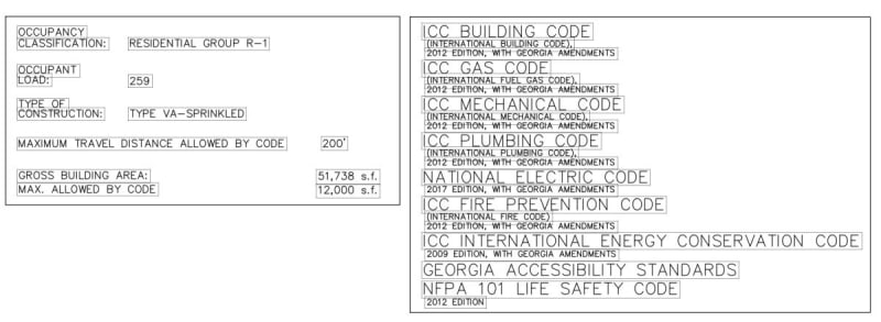 Nfpa 13r 2013 Edition Design Areas Outside The Dwelling Units When Using Quick Response Sprinklers Nfpa Fire Code Issues Eng Tips