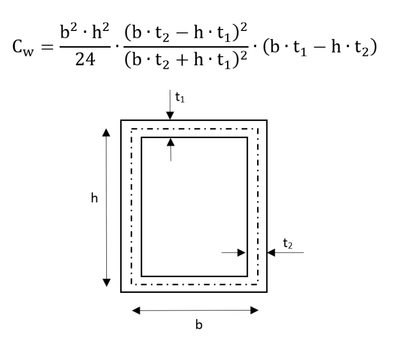 Formula for warping constant of box section - Structural