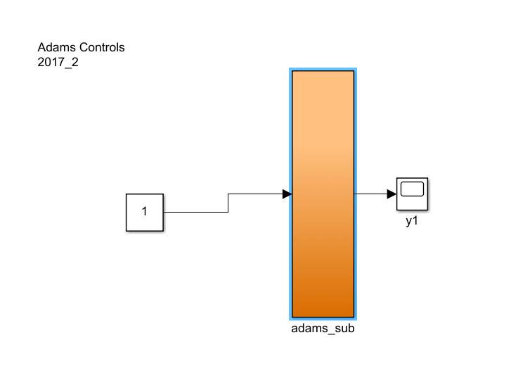 Adams-Matlab/Simulink Co-Simulation Problem - Automotive