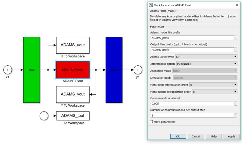 Adams-Matlab/Simulink Co-Simulation Problem please help