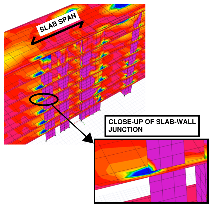 Etabs Shear Wall Design Structural Engineering General Discussion Eng Tips