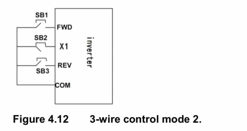 Forward And Reverse Vfd Wiring For Lift Application Electric Motors Generators Engineering Eng Tips