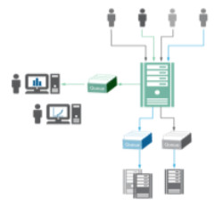 Distributed Execution and Queues